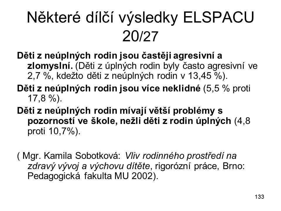 133 Některé dílčí výsledky ELSPACU 20 /27 Děti z neúplných rodin jsou častěji agresivní a zlomyslní.