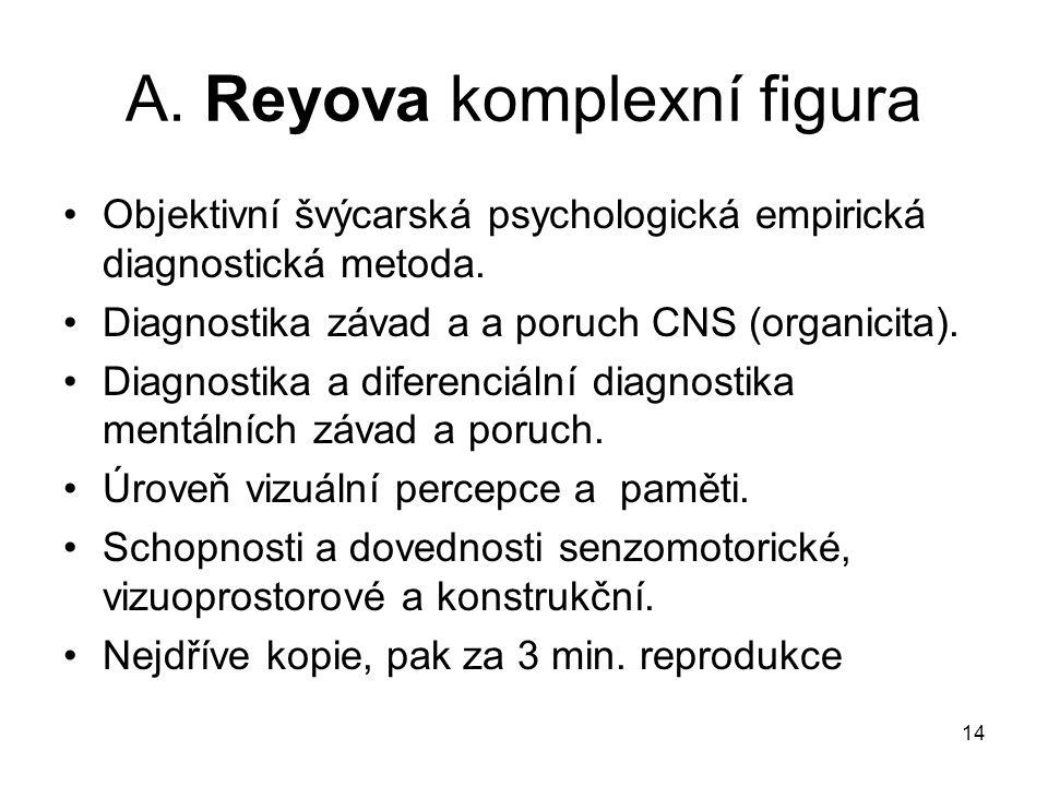 14 A.Reyova komplexní figura Objektivní švýcarská psychologická empirická diagnostická metoda.