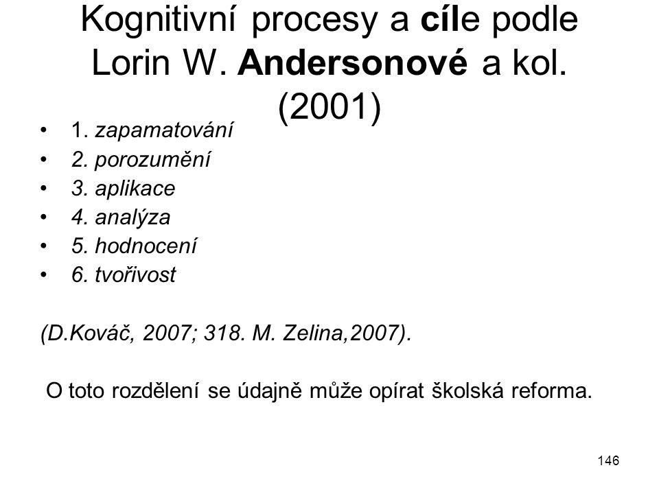 146 Kognitivní procesy a cíle podle Lorin W.Andersonové a kol.