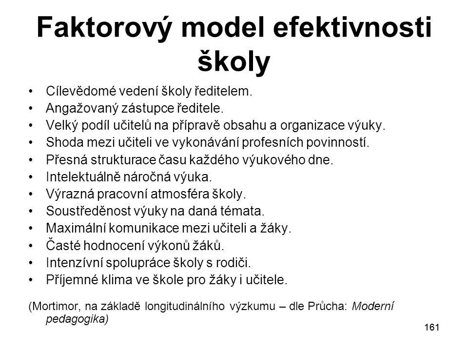 161 Faktorový model efektivnosti školy Cílevědomé vedení školy ředitelem.