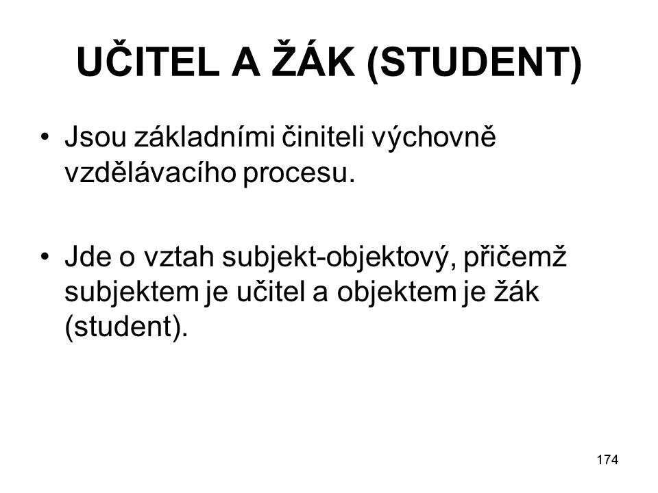 174 UČITEL A ŽÁK (STUDENT) Jsou základními činiteli výchovně vzdělávacího procesu.