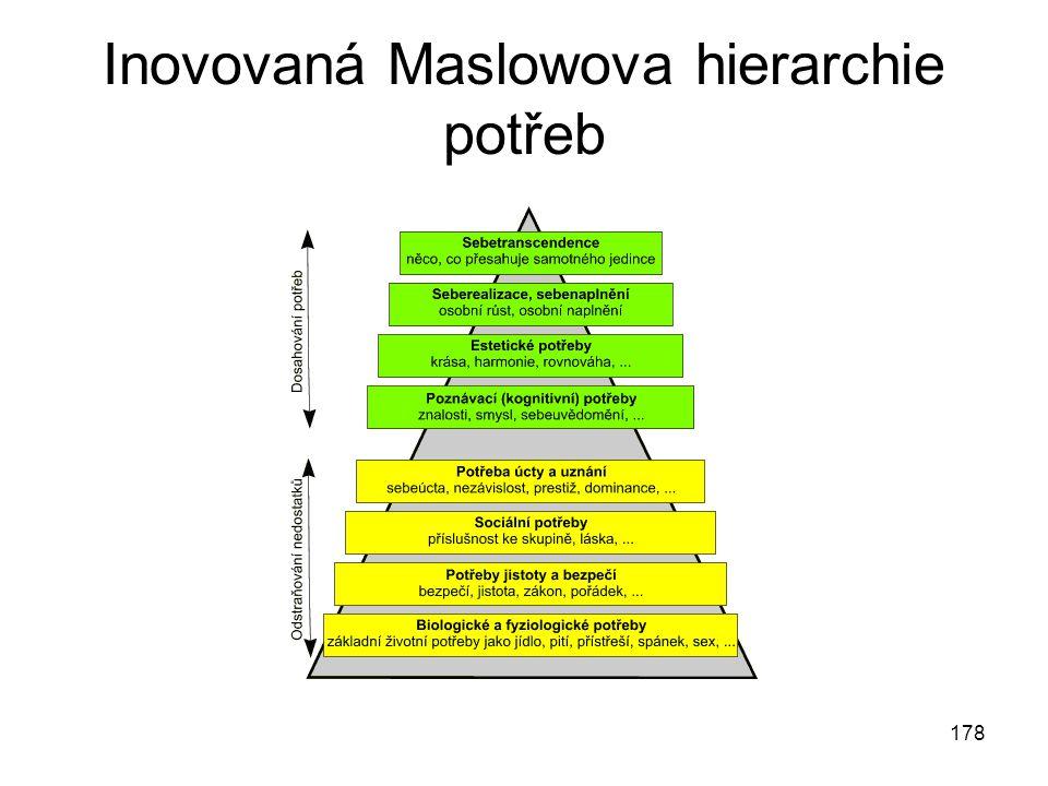 178 Inovovaná Maslowova hierarchie potřeb