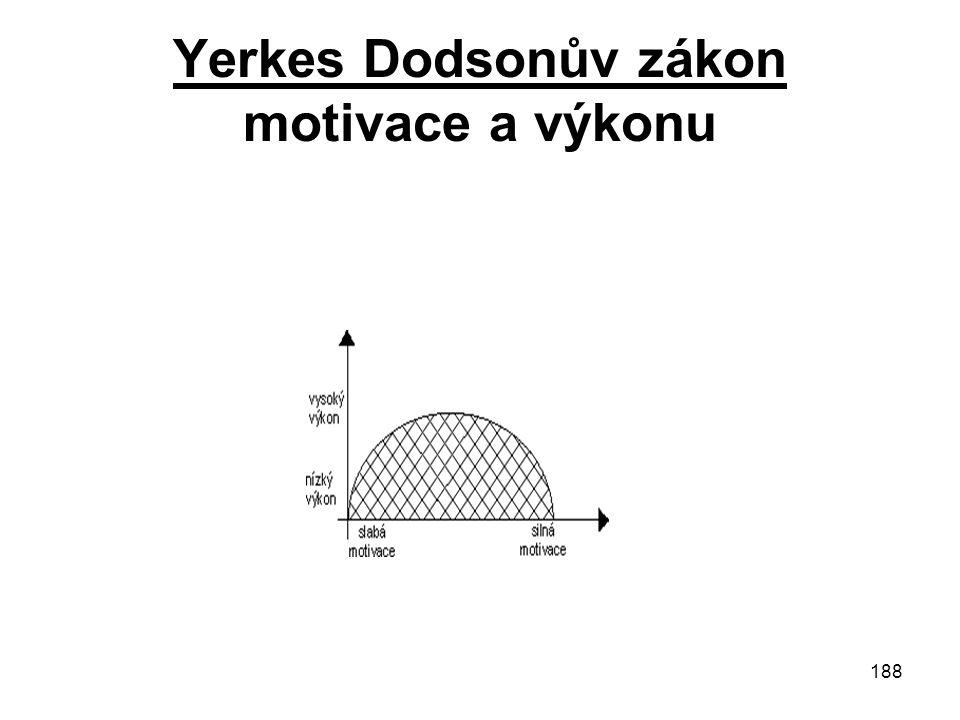 188 Yerkes Dodsonův zákon motivace a výkonu