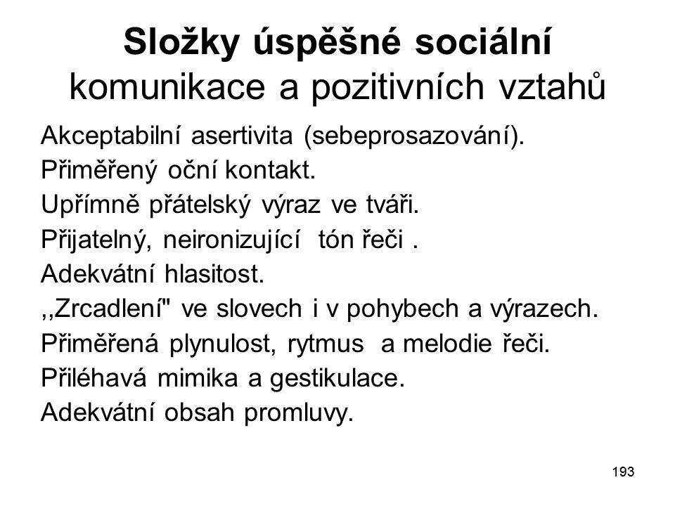 193 Složky úspěšné sociální komunikace a pozitivních vztahů Akceptabilní asertivita (sebeprosazování).