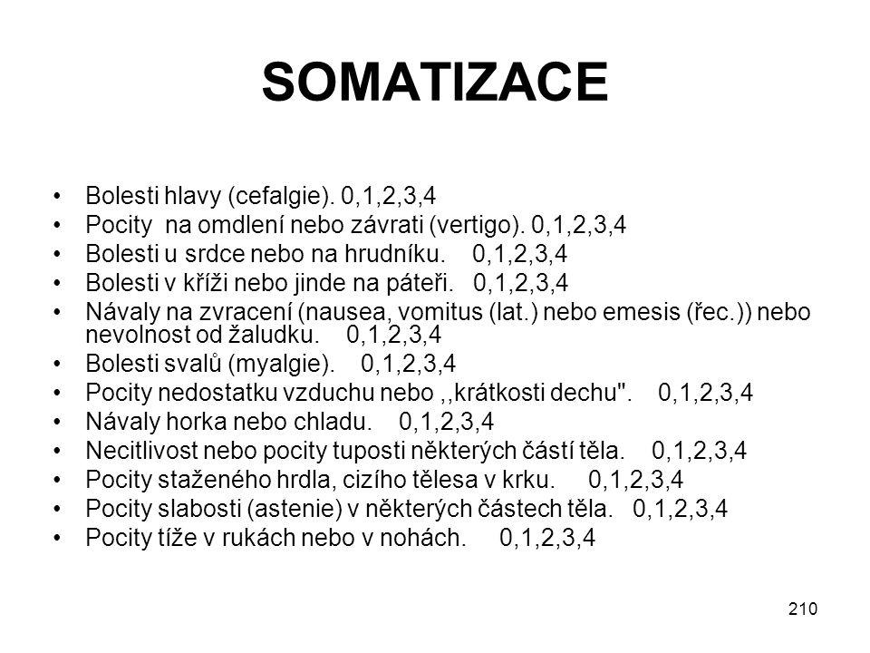 210 SOMATIZACE Bolesti hlavy (cefalgie).0,1,2,3,4 Pocity na omdlení nebo závrati (vertigo).