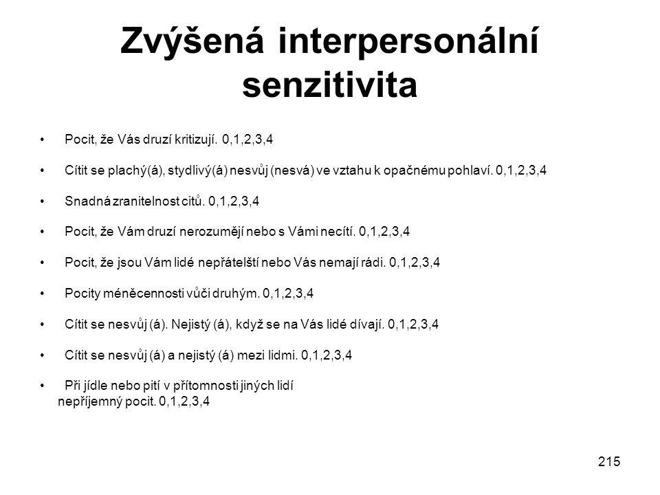 215 Zvýšená interpersonální senzitivita Pocit, že Vás druzí kritizují.