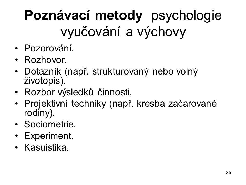 25 Poznávací metody psychologie vyučování a výchovy Pozorování.