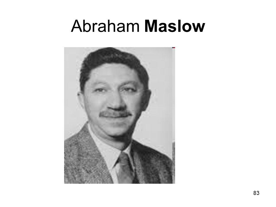 83 Abraham Maslow