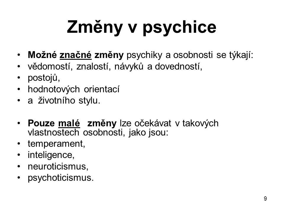 90 4.Psychologie vyučování a výchovy Psychologie v pedagogické praxi.
