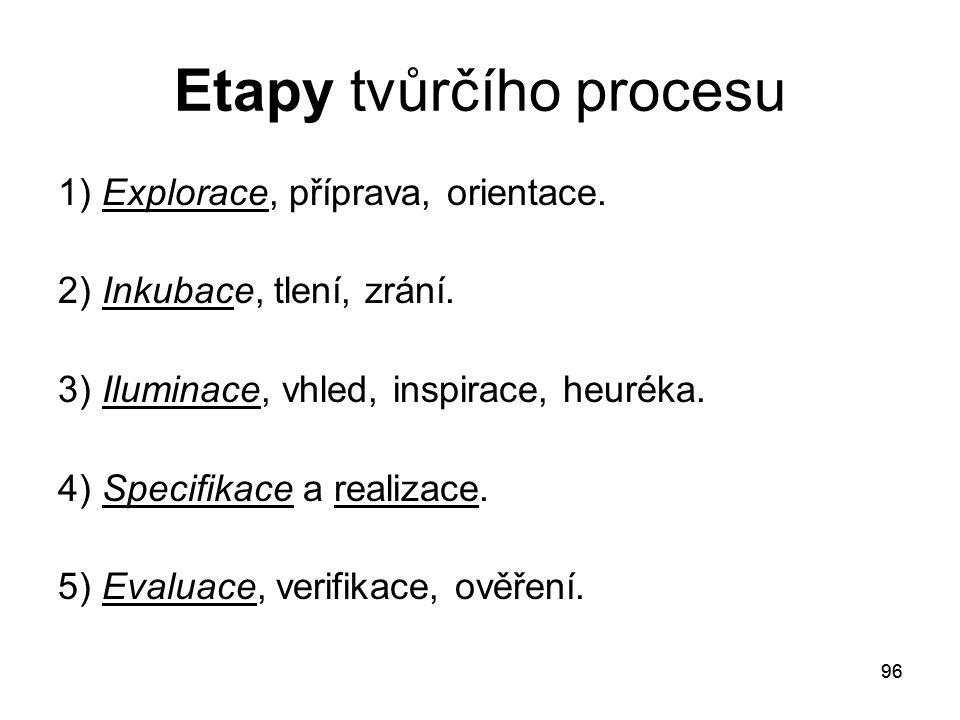 96 Etapy tvůrčího procesu 1) Explorace, příprava, orientace.