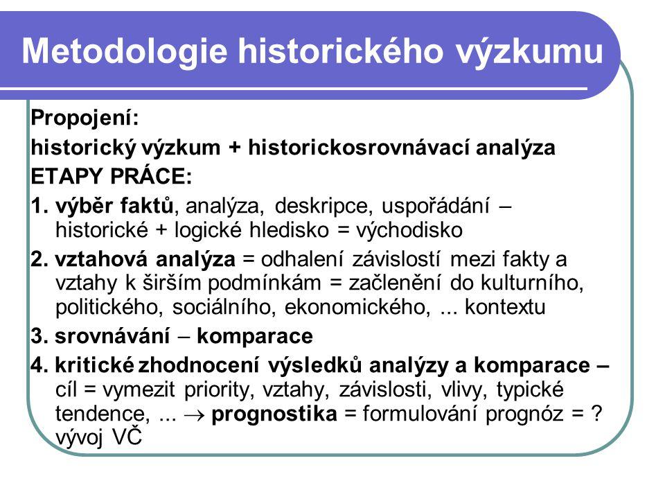 Metodologie historického výzkumu Propojení: historický výzkum + historickosrovnávací analýza ETAPY PRÁCE: 1.výběr faktů, analýza, deskripce, uspořádán