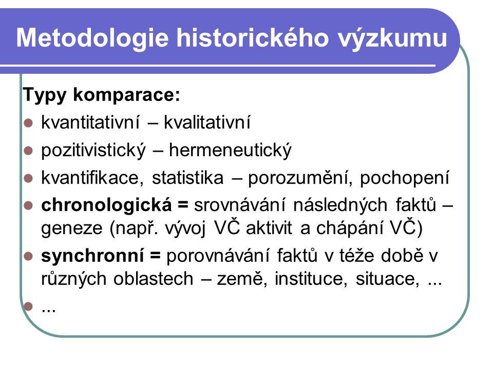 Metodologie historického výzkumu Typy komparace: kvantitativní – kvalitativní pozitivistický – hermeneutický kvantifikace, statistika – porozumění, po