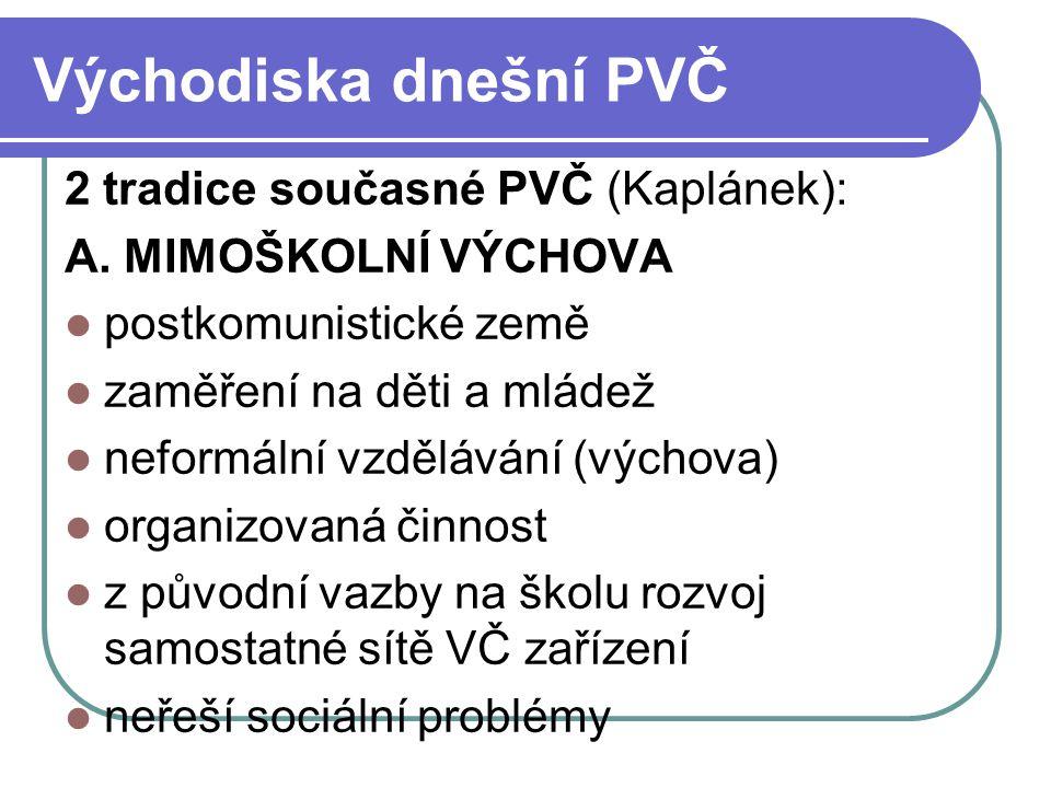 Východiska dnešní PVČ B.