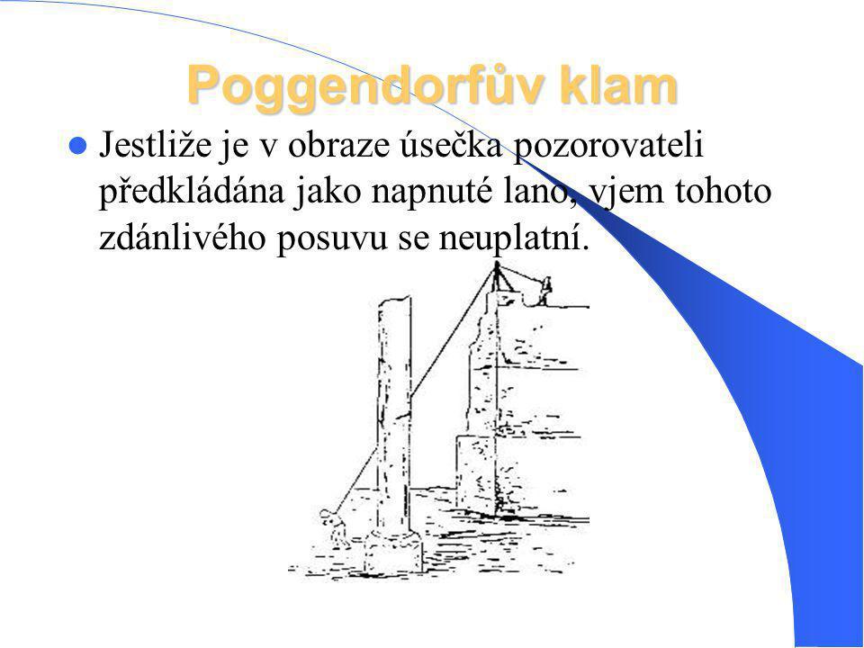 Poggendorfův klam Jestliže je v obraze úsečka pozorovateli předkládána jako napnuté lano, vjem tohoto zdánlivého posuvu se neuplatní.