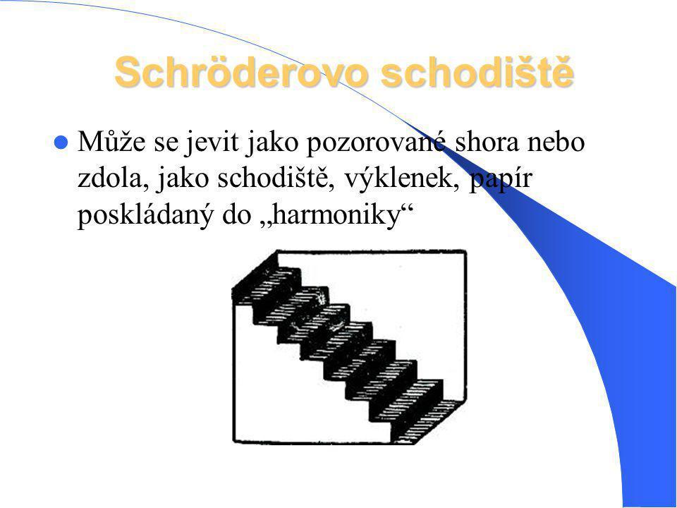 """Schröderovo schodiště Schröderovo schodiště Může se jevit jako pozorované shora nebo zdola, jako schodiště, výklenek, papír poskládaný do """"harmoniky"""""""