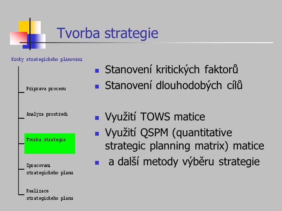 Tvorba strategie Stanovení kritických faktorů Stanovení dlouhodobých cílů Využití TOWS matice Využití QSPM (quantitative strategic planning matrix) ma