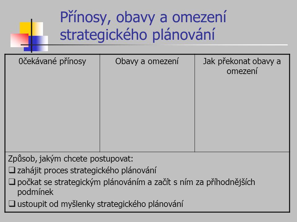 Přínosy, obavy a omezení strategického plánování 0čekávané přínosyObavy a omezeníJak překonat obavy a omezení Způsob, jakým chcete postupovat:  zaháj