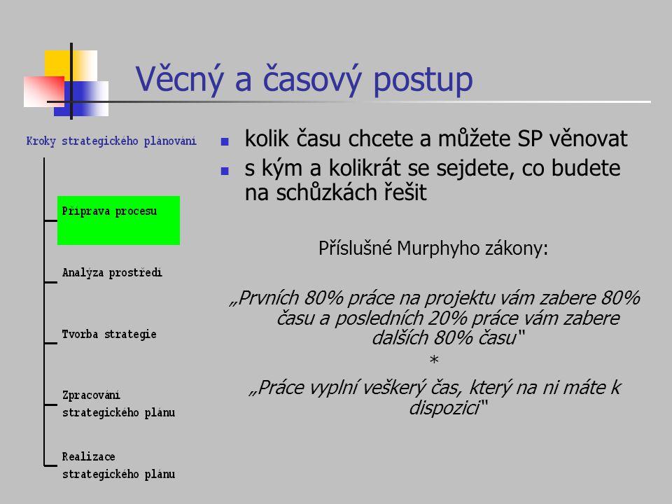 Váš úkol na příští seminář: Zpracujte postup strategického plánu pro Nadaci Veronika, resp.