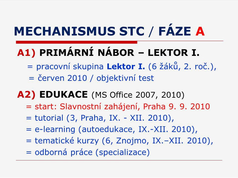 MECHANISMUS STC / FÁZE A A1) PRIMÁRNÍ NÁBOR – LEKTOR I.