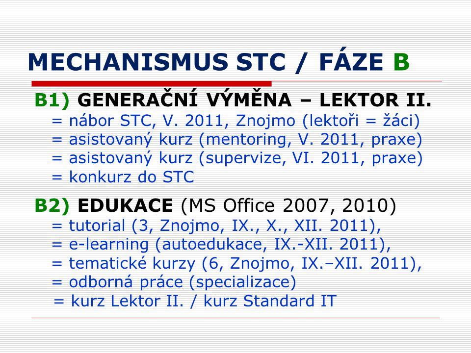 MECHANISMUS STC / FÁZE B B1) GENERAČNÍ VÝMĚNA – LEKTOR II.
