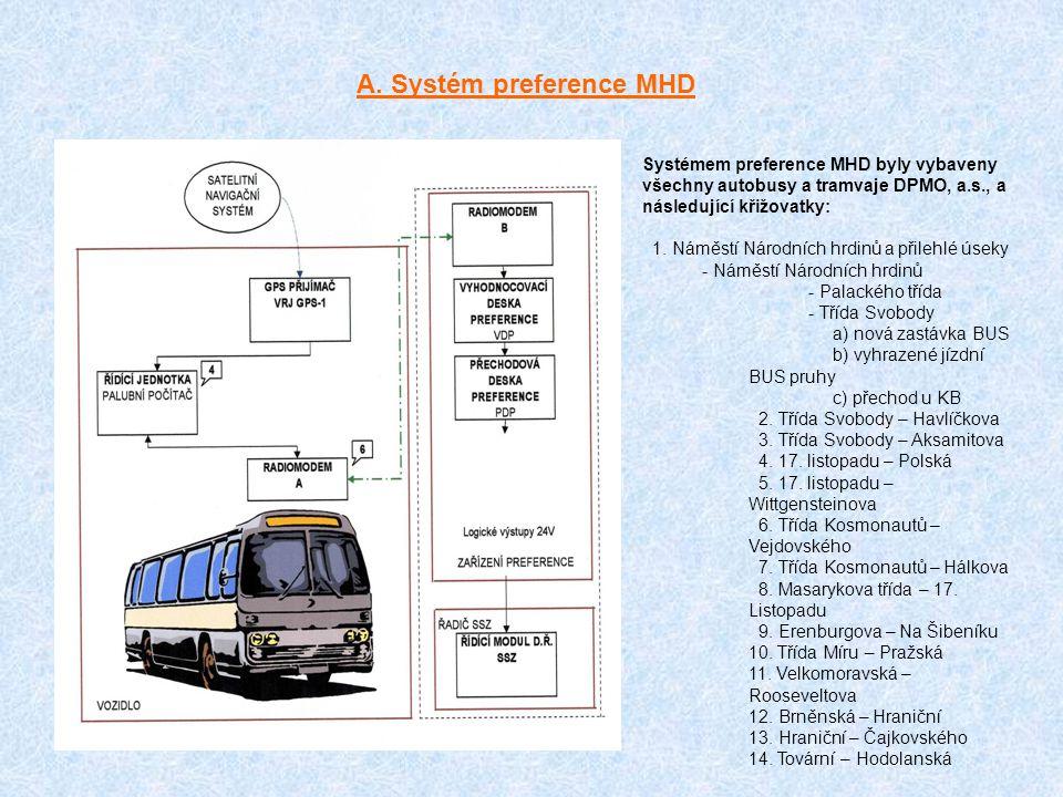 A. Systém preference MHD Systémem preference MHD byly vybaveny všechny autobusy a tramvaje DPMO, a.s., a následující křižovatky: 1. Náměstí Národních