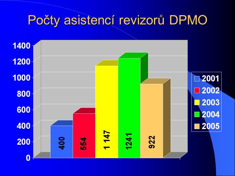 Počty asistencí revizorů DPMO