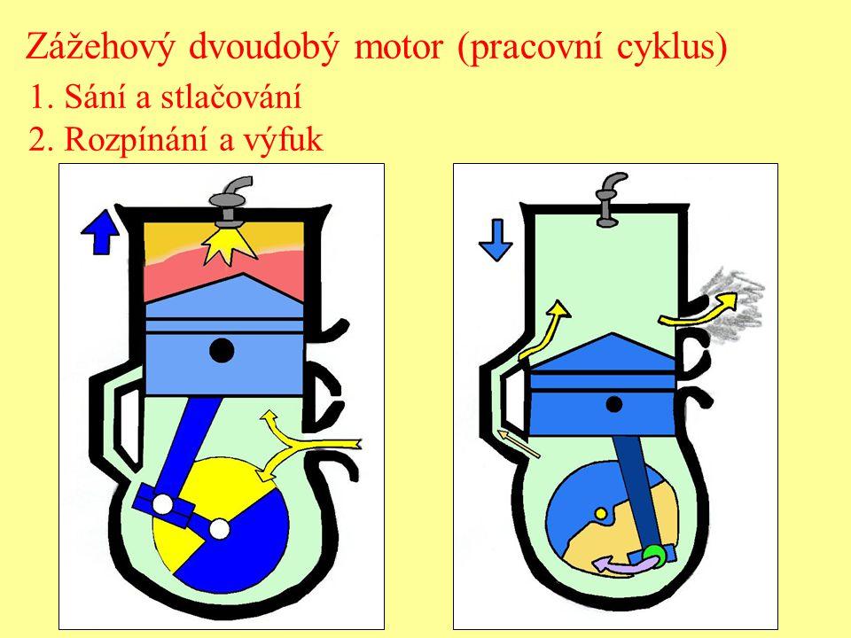 Zážehový dvoudobý motor (pracovní cyklus) 1. Sání a stlačování 2. Rozpínání a výfuk