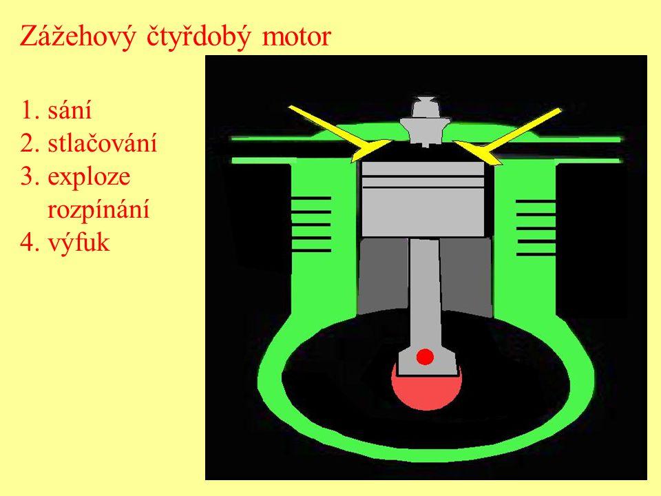 Zážehový dvoudobý motor - nemá ventily (nákres) výfukový otvor sací otvor přepouštěcí kanál