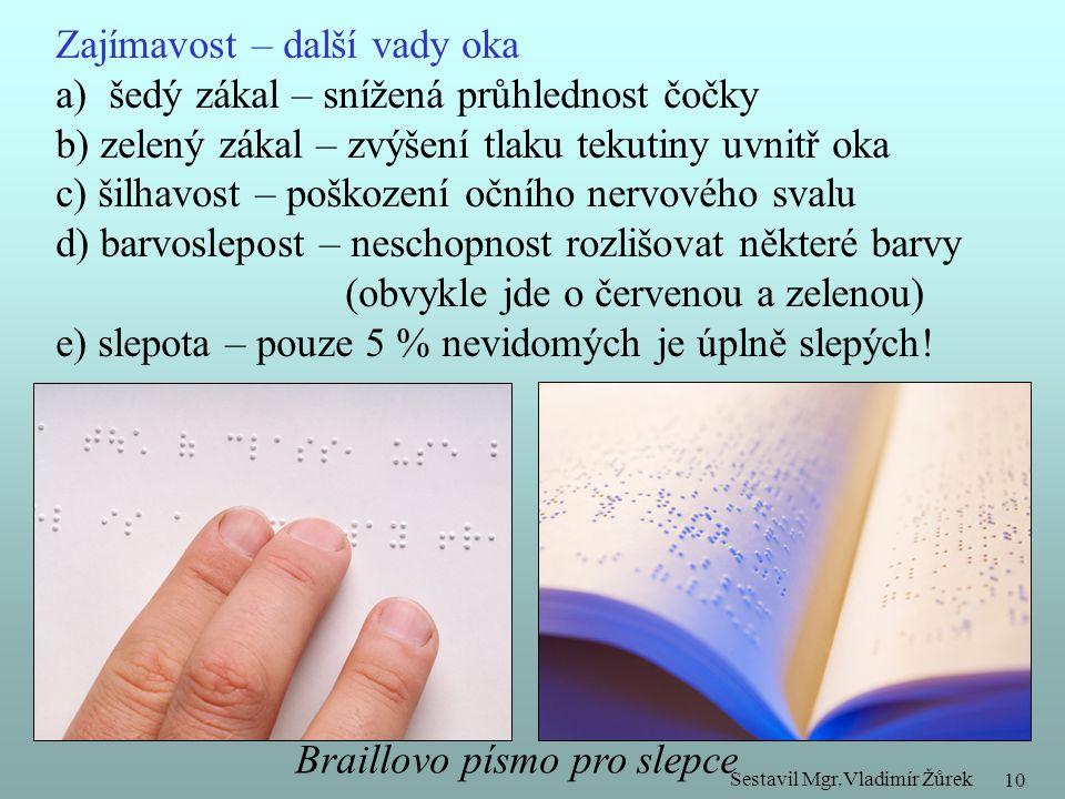 Sestavil Mgr.Vladimír Žůrek 10 Zajímavost – další vady oka a)šedý zákal – snížená průhlednost čočky b) zelený zákal – zvýšení tlaku tekutiny uvnitř ok