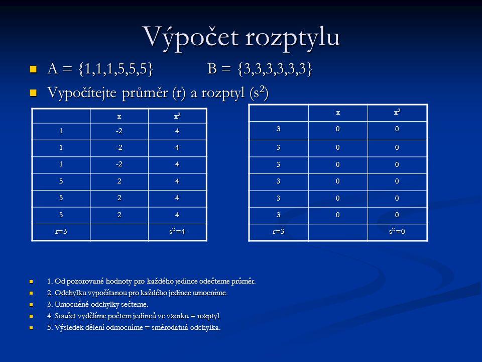 Výpočet rozptylu A = {1,1,1,5,5,5} B = {3,3,3,3,3,3} A = {1,1,1,5,5,5} B = {3,3,3,3,3,3} Vypočítejte průměr (r) a rozptyl (s 2 ) Vypočítejte průměr (r