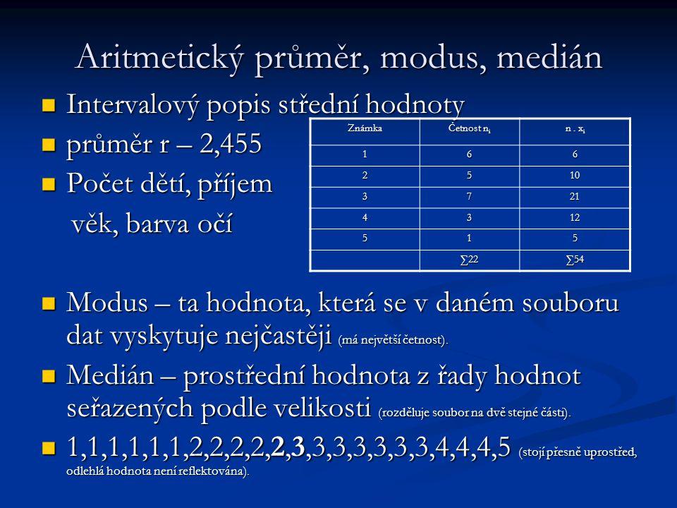 Aritmetický průměr, modus, medián Intervalový popis střední hodnoty Intervalový popis střední hodnoty průměr r – 2,455 průměr r – 2,455 Počet dětí, př