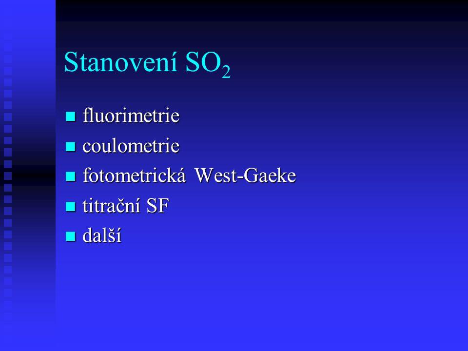 Stanovení SO 2 fluorimetrie fluorimetrie coulometrie coulometrie fotometrická West-Gaeke fotometrická West-Gaeke titrační SF titrační SF další další