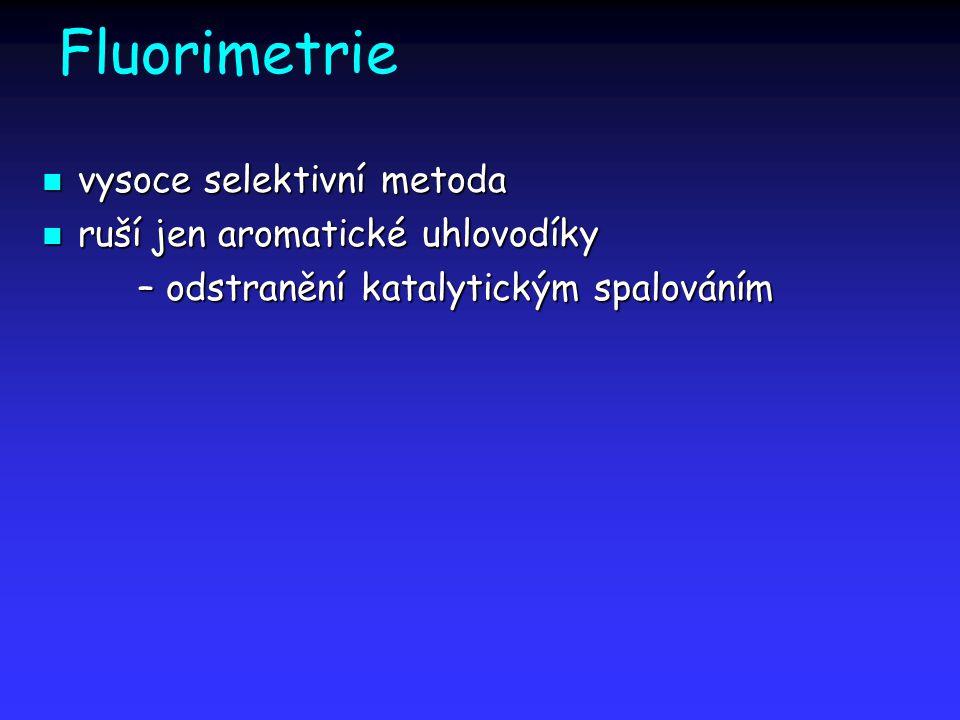 Fluorimetrie vysoce selektivní metoda vysoce selektivní metoda ruší jen aromatické uhlovodíky ruší jen aromatické uhlovodíky – odstranění katalytickým