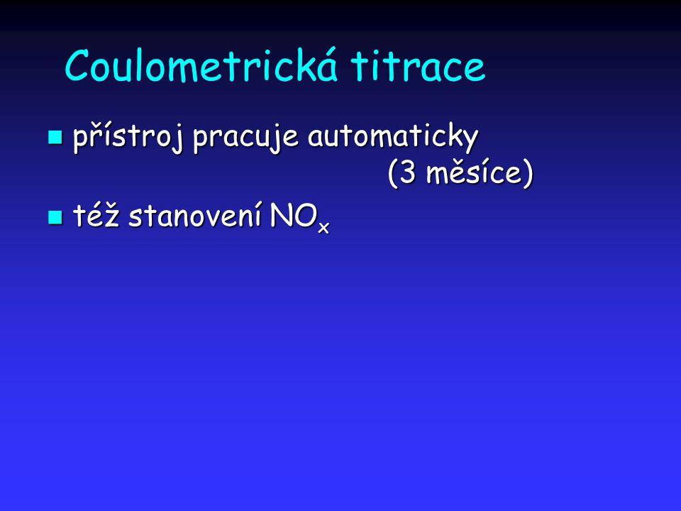 Coulometrická titrace přístroj pracuje automaticky (3 měsíce) přístroj pracuje automaticky (3 měsíce) též stanovení NO x též stanovení NO x