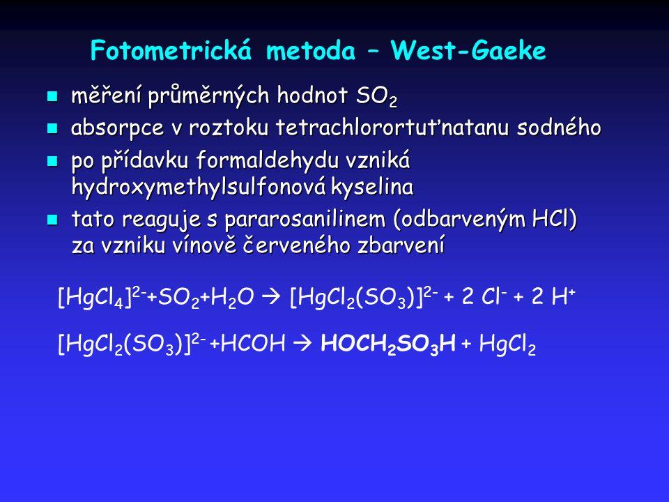 Fotometrická metoda – West-Gaeke měření průměrných hodnot SO 2 měření průměrných hodnot SO 2 absorpce v roztoku tetrachlorortuťnatanu sodného absorpce
