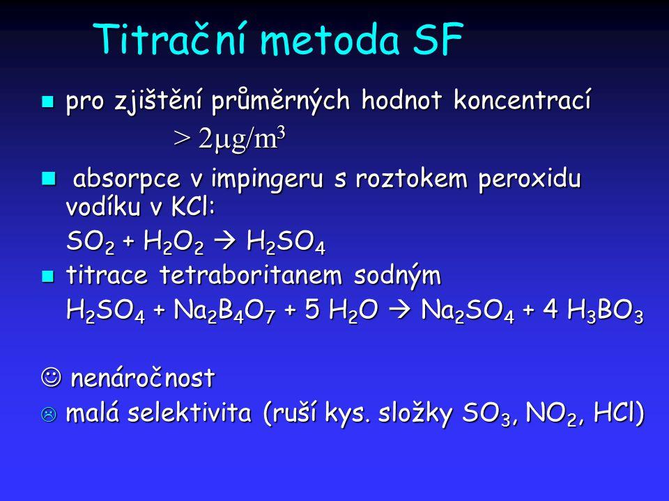 Titrační metoda SF pro zjištění průměrných hodnot koncentrací pro zjištění průměrných hodnot koncentrací > 2  g/m 3 absorpce v impingeru s roztokem p