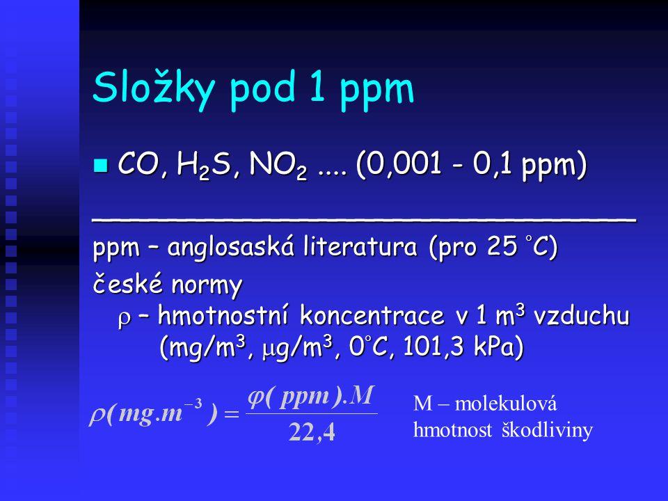 Sloučeniny síry v ovzduší SO 2 fotochemická nebo katalytická reakce v ovzduší: SO2 + ½ O2 + hv  SO 3 hydratace vzdušnou vlhkostí: SO 3 + H 2 O  H 2 SO 4 reakci ovlivňuje – T, hv, katalyzující částice...