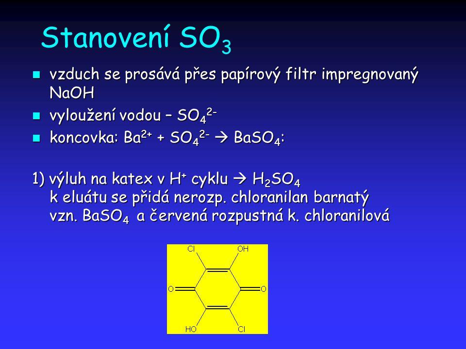 Stanovení SO 3 vzduch se prosává přes papírový filtr impregnovaný NaOH vzduch se prosává přes papírový filtr impregnovaný NaOH vyloužení vodou – SO 4