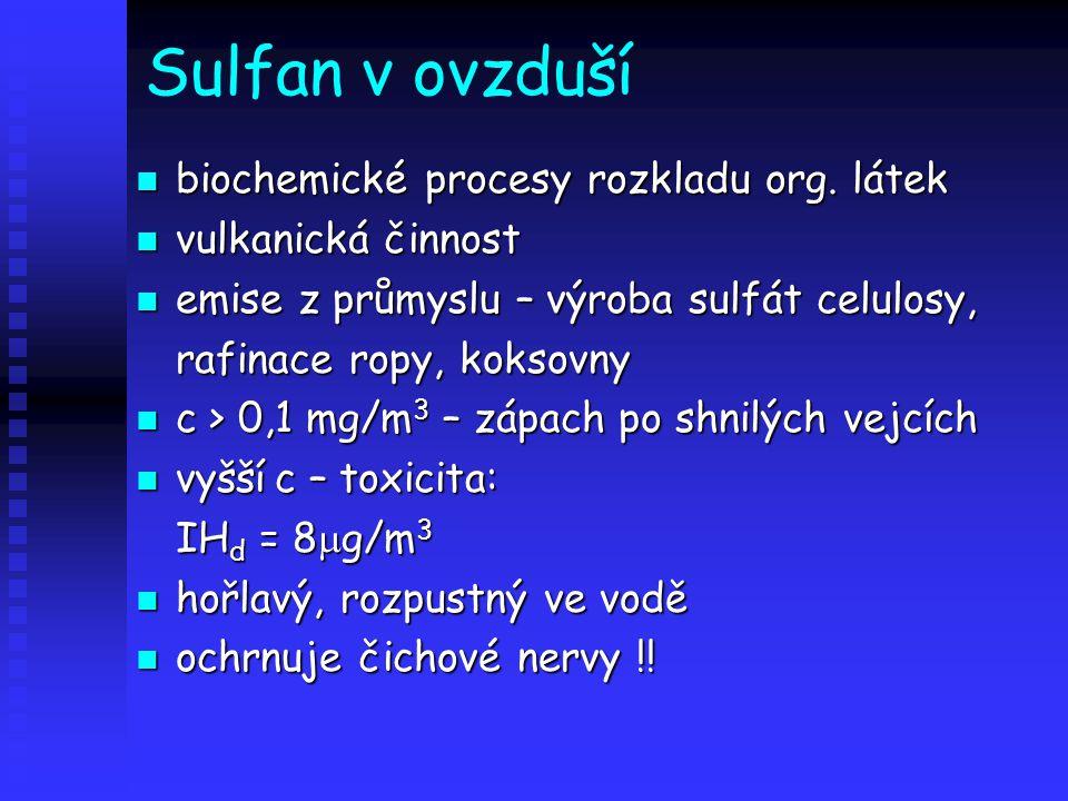 Sulfan v ovzduší biochemické procesy rozkladu org. látek biochemické procesy rozkladu org. látek vulkanická činnost vulkanická činnost emise z průmysl