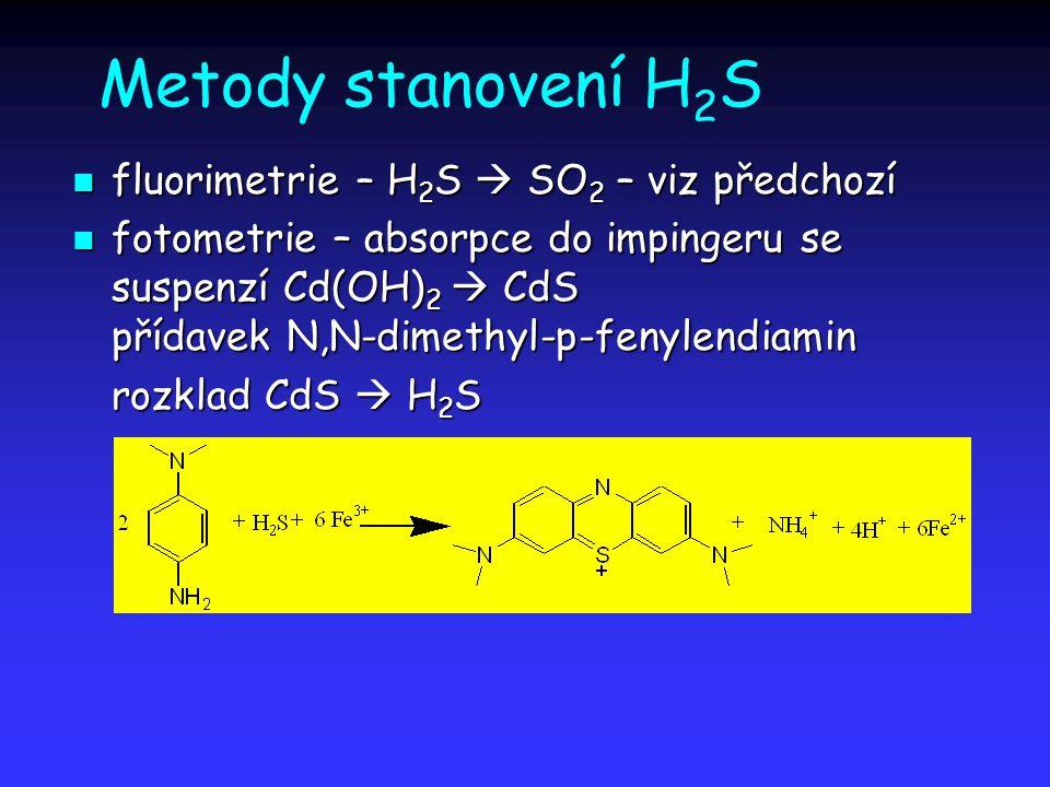 Metody stanovení H 2 S fluorimetrie – H 2 S  SO 2 – viz předchozí fluorimetrie – H 2 S  SO 2 – viz předchozí fotometrie – absorpce do impingeru se s