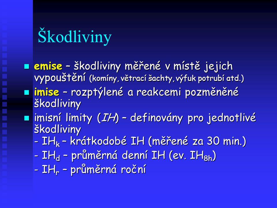 Imisní limity závažných škodlivinŠkodlivina IH k (mg.m -3 ) IH d (mg.m -3 ) Amoniak0,20,2 Arsen (anorg., kromě AsH 3 ) -0,003 Fenol0,010,01 Fluor (anorg.