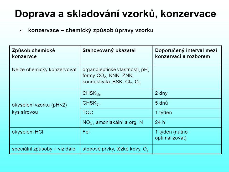 Doprava a skladování vzorků, konzervace konzervace – chemický způsob úpravy vzorku Způsob chemické konzervce Stanovovaný ukazatelDoporučený interval mezi konzervací a rozborem Nelze chemicky konzervovatorganoleptické vlastnosti, pH, formy CO 2, KNK, ZNK, konduktivita, BSK, Cl 2, O 3 okyselení vzorku (pH<2) kys sírovou CHSK Mn 2 dny CHSK Cr 5 dnů TOC1 týden NO 3 -, amoniakální a org.