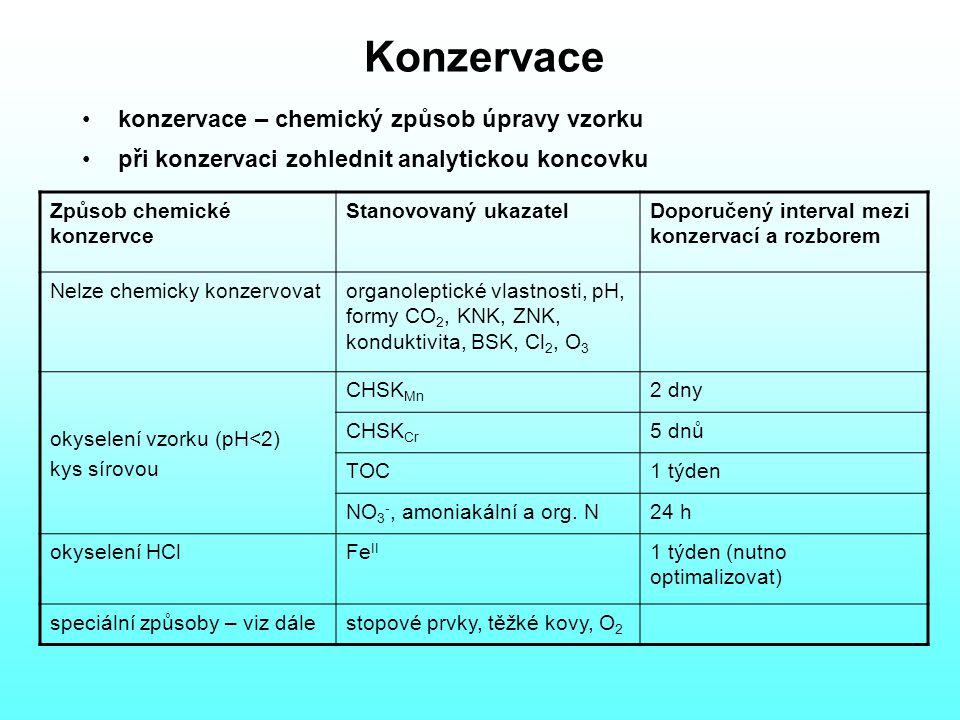 Konzervace konzervace – chemický způsob úpravy vzorku při konzervaci zohlednit analytickou koncovku Způsob chemické konzervce Stanovovaný ukazatelDoporučený interval mezi konzervací a rozborem Nelze chemicky konzervovatorganoleptické vlastnosti, pH, formy CO 2, KNK, ZNK, konduktivita, BSK, Cl 2, O 3 okyselení vzorku (pH<2) kys sírovou CHSK Mn 2 dny CHSK Cr 5 dnů TOC1 týden NO 3 -, amoniakální a org.
