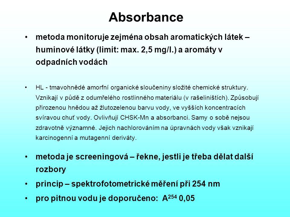 Absorbance metoda monitoruje zejména obsah aromatických látek – huminové látky (limit: max.