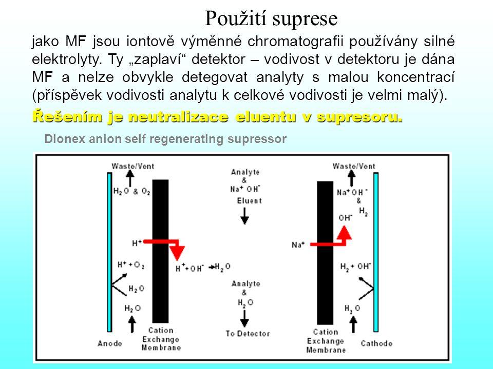 Použití suprese jako MF jsou iontově výměnné chromatografii používány silné elektrolyty.