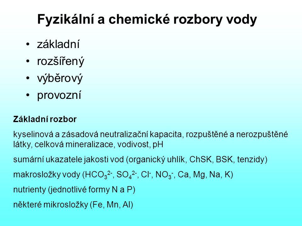 Fyzikální a chemické rozbory vody základní rozšířený výběrový provozní Základní rozbor kyselinová a zásadová neutralizační kapacita, rozpuštěné a nerozpuštěné látky, celková mineralizace, vodivost, pH sumární ukazatele jakosti vod (organický uhlík, ChSK, BSK, tenzidy) makrosložky vody (HCO 3 2-, SO 4 2-, Cl -, NO 3 -, Ca, Mg, Na, K) nutrienty (jednotlivé formy N a P) některé mikrosložky (Fe, Mn, Al)