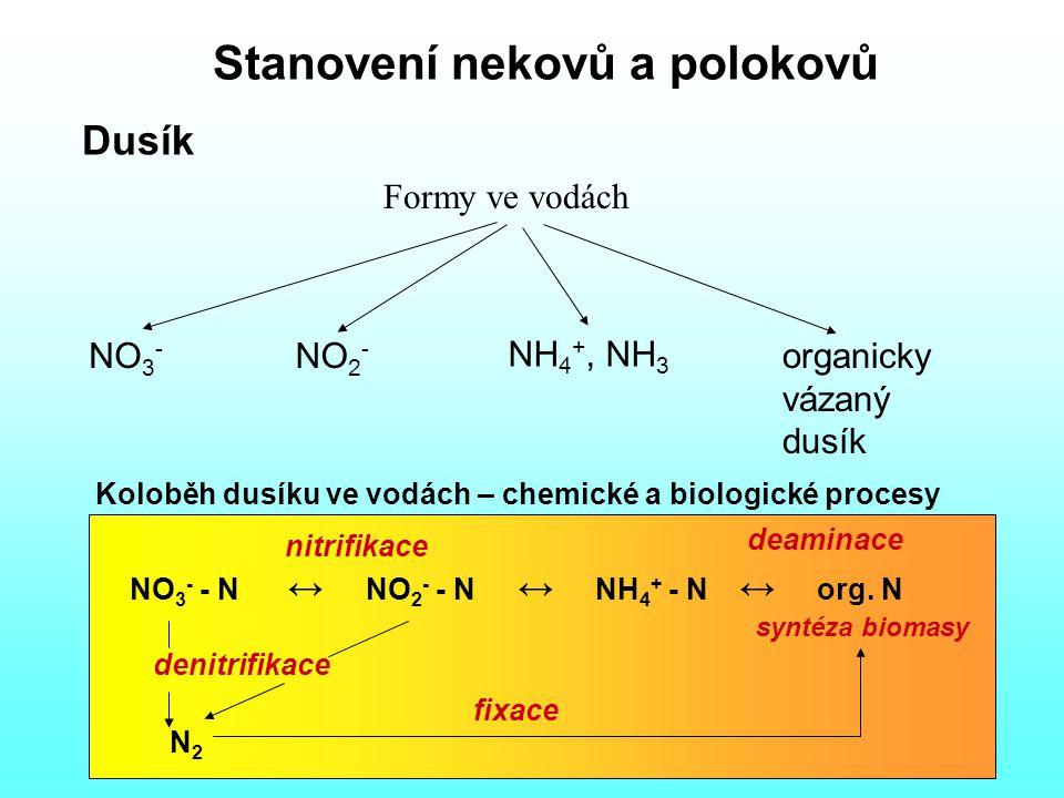 Stanovení nekovů a polokovů Dusík Formy ve vodách NO 3 - NO 2 - NH 4 +, NH 3 organicky vázaný dusík Koloběh dusíku ve vodách – chemické a biologické procesy NO 3 - - NNO 2 - - N ↔ NH 4 + - N ↔ org.