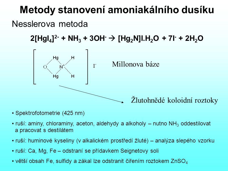 Metody stanovení amoniakálního dusíku Nesslerova metoda 2[HgI 4 ] 2- + NH 3 + 3OH -  [Hg 2 N]I.H 2 O + 7I - + 2H 2 O Millonova báze Žlutohnědé koloidní roztoky Spektrofotometrie (425 nm) ruší: aminy, chloraminy, aceton, aldehydy a alkoholy – nutno NH 3 oddestilovat a pracovat s destilátem ruší: huminové kyseliny (v alkalickém prostředí žluté) – analýza slepého vzorku ruší: Ca, Mg, Fe – odstraní se přídavkem Seignetovy soli větší obsah Fe, sulfidy a zákal lze odstranit čiřením roztokem ZnSO 4
