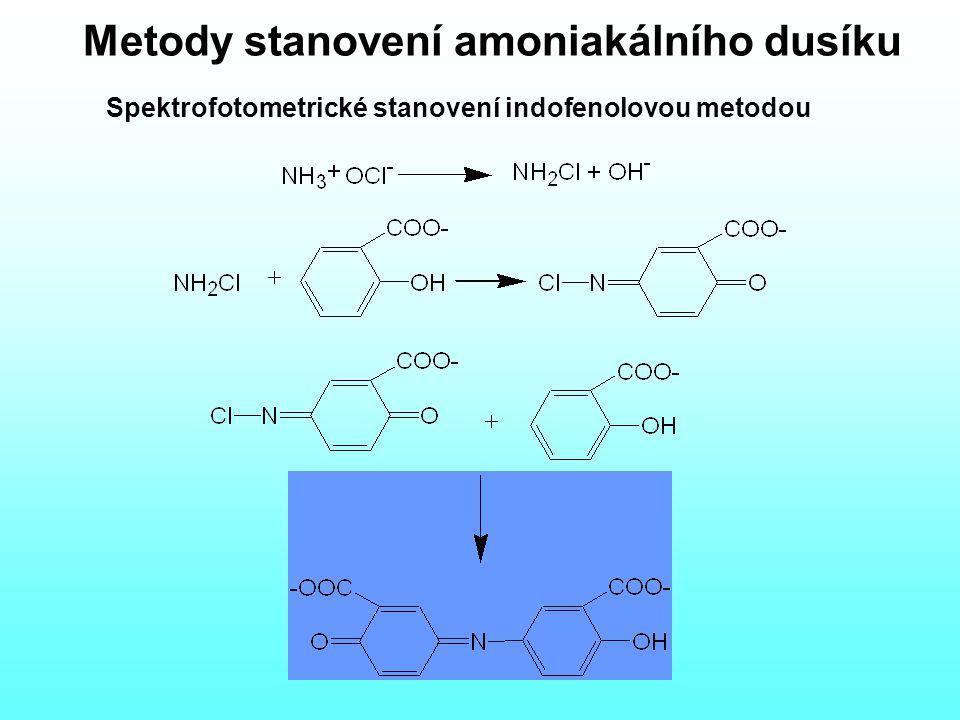 Metody stanovení amoniakálního dusíku Spektrofotometrické stanovení indofenolovou metodou