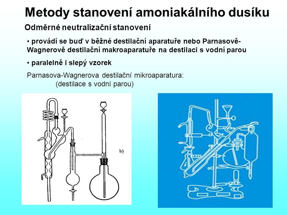 Metody stanovení amoniakálního dusíku Odměrné neutralizační stanovení provádí se buď v běžné destilační aparatuře nebo Parnasově- Wagnerově destilační makroaparatuře na destilaci s vodní parou paralelně i slepý vzorek Parnasova-Wagnerova destilační mikroaparatura: (destilace s vodní parou)